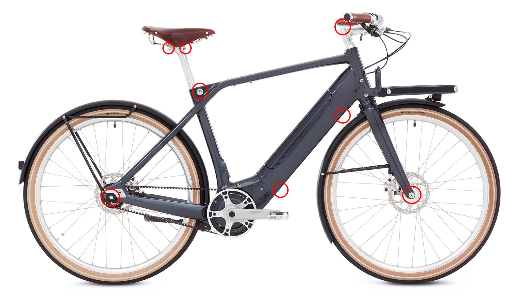 E-bike models